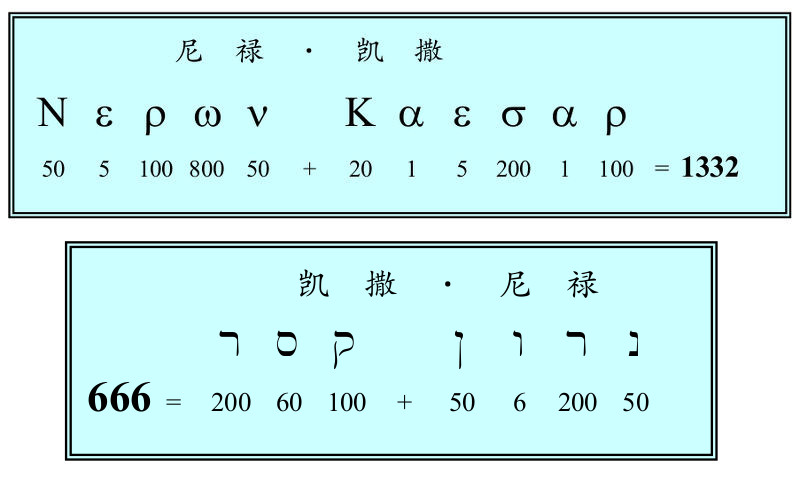 凯撒尼祿的希伯来文和希腊文的数码