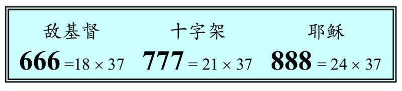 敵基督 666 -- 十字架 777 -- 耶稣 888