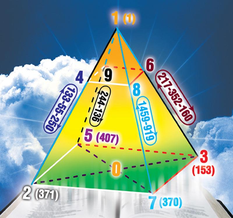 数字和数根放在类似埃及金字塔