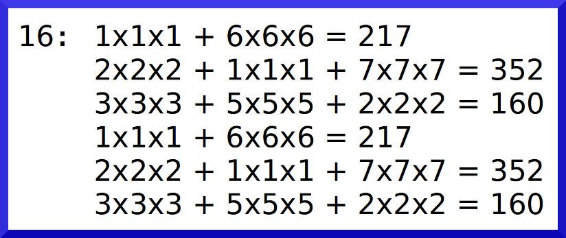 数字16的数根是三元循环数根(217_352_160)