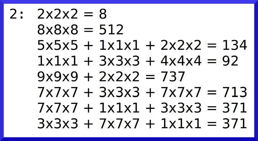 數字2的數根是371