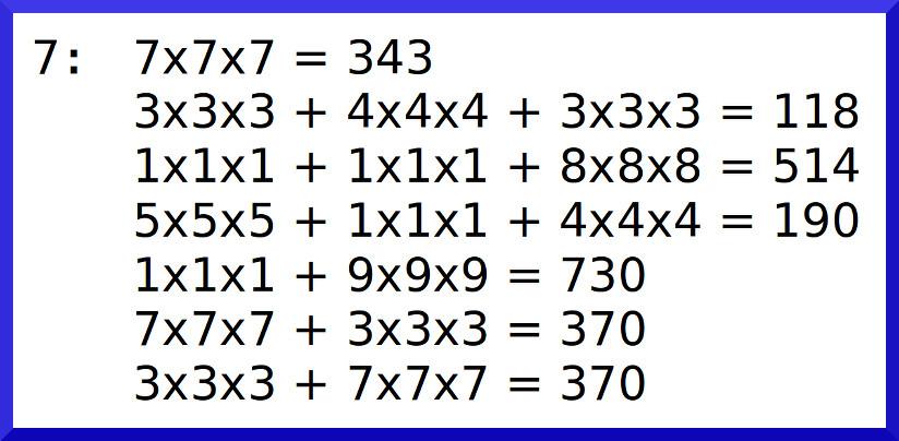 数字7的数根是370